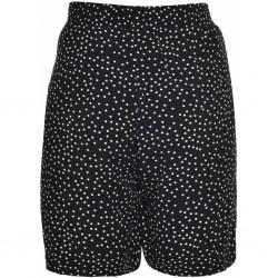 GOZZIP Shorts, Punkte